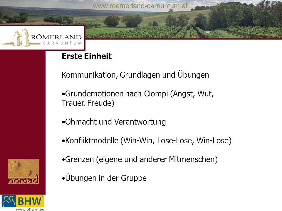 www.roemerland-carnuntum.at Erste Einheit Kommunikation, Grundlagen und Übungen Grundemotionen nach Ciompi (Angst, Wut, Trauer, Freude) Ohmacht und Ve