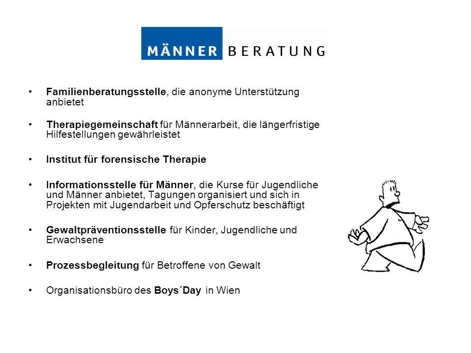 www.maenner.at/jugendarbeit Angebote für Jugendliche und junge Erwachsene Einzelsetting Psychotherapie Psychologische und Sozialarbeiterische Beratung Prozessbegleitung für männl.