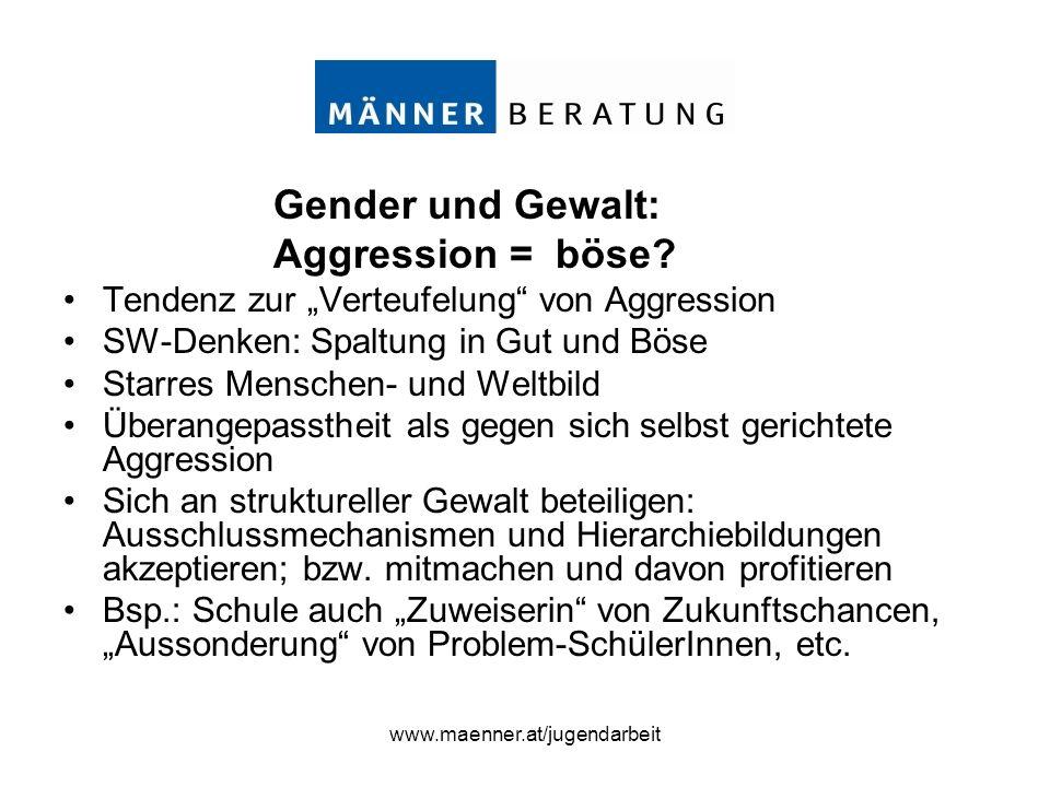 www.maenner.at/jugendarbeit Gender und Gewalt: Aggression = böse? Tendenz zur Verteufelung von Aggression SW-Denken: Spaltung in Gut und Böse Starres