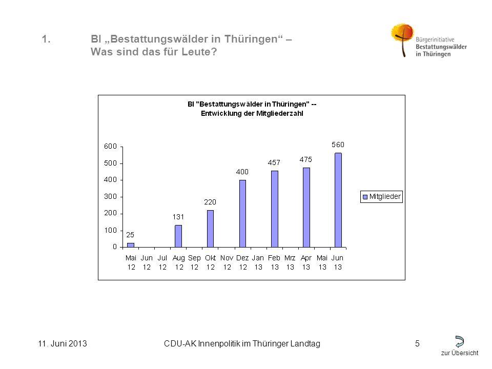 zur Übersicht 11.Juni 2013CDU-AK Innenpolitik im Thüringer Landtag6 2.Begräbnis im Wald – Warum.