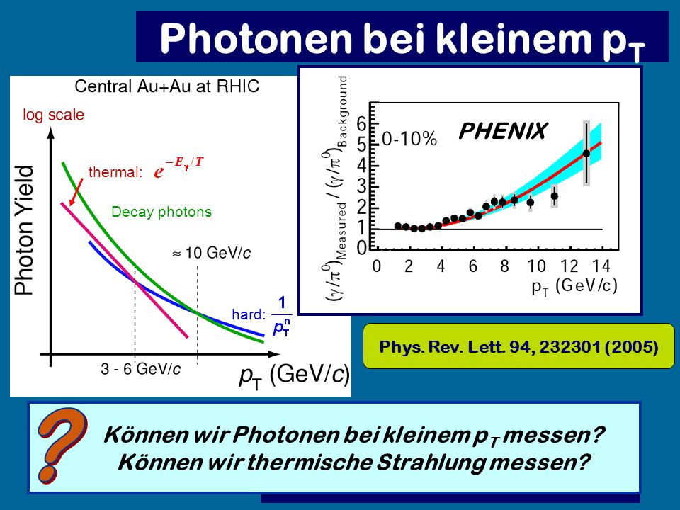 Photonen bei kleinem p T Decay photons thermal: Phys.