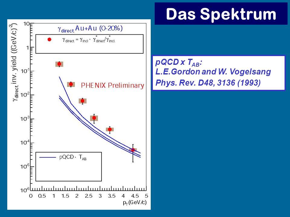 pQCD x T AB : L.E.Gordon and W. Vogelsang Phys. Rev. D48, 3136 (1993) Das Spektrum
