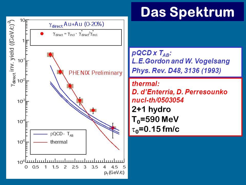 thermal: D. dEnterria, D. Perresounko nucl-th/0503054 2+1 hydro T 0 =590 MeV 0 =0.15 fm/c pQCD x T AB : L.E.Gordon and W. Vogelsang Phys. Rev. D48, 31