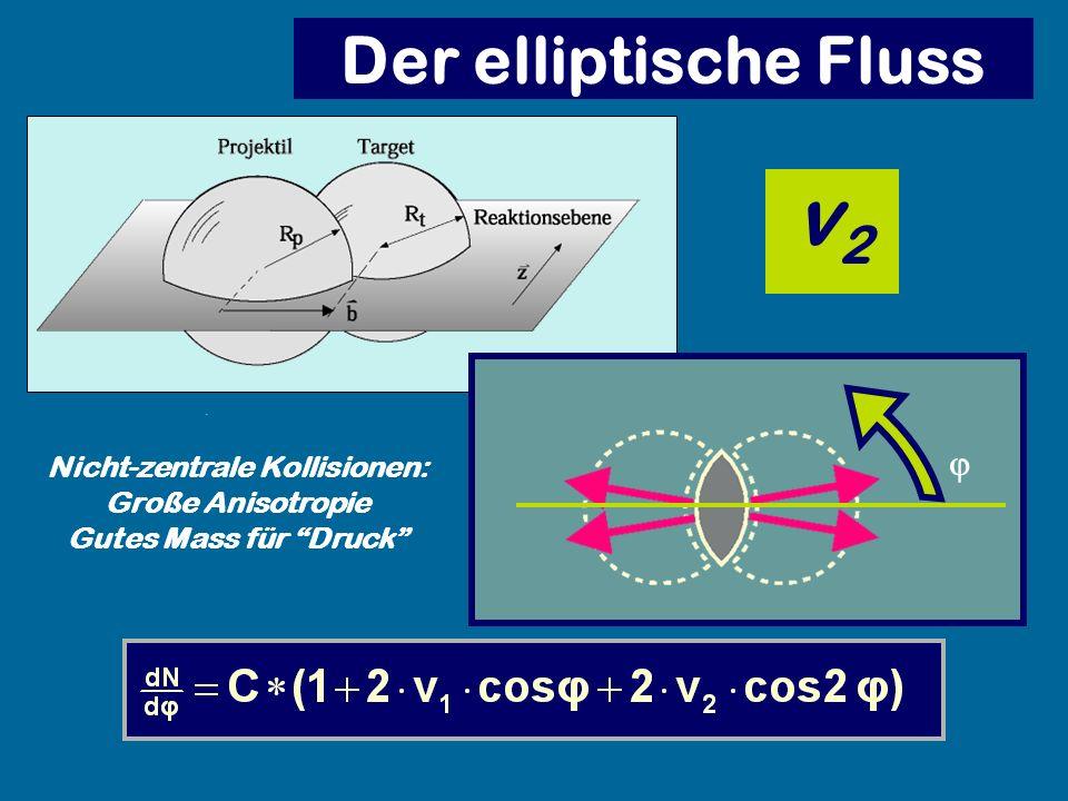 Der elliptische Fluss v2v2 Nicht-zentrale Kollisionen: Große Anisotropie Gutes Mass für Druck