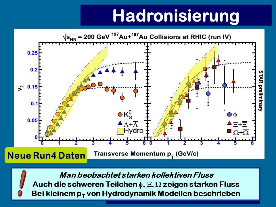 Hadronisierung Man beobachtet starken kollektiven Fluss Auch die schweren Teilchen zeigen starken Fluss Bei kleinem p T von Hydrodynamik Modellen besc