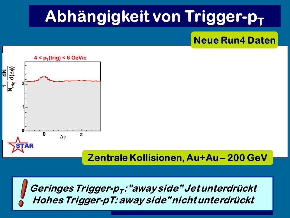 Abhängigkeit von Trigger-p T Neue Run4 Daten Geringes Trigger-p T :away side Jet unterdrückt Hohes Trigger-pT: away side nicht unterdrückt Zentrale Ko