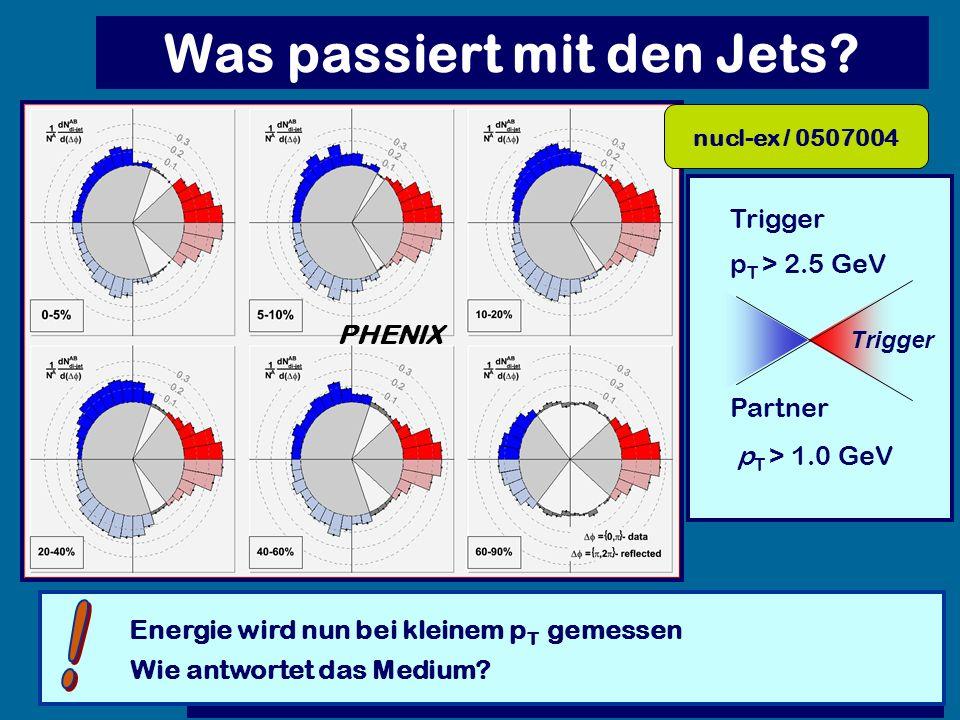 Trigger p T > 2.5 GeV Partner p T > 1.0 GeV nucl-ex / 0507004 Trigger Was passiert mit den Jets? Energie wird nun bei kleinem p T gemessen Wie antwort