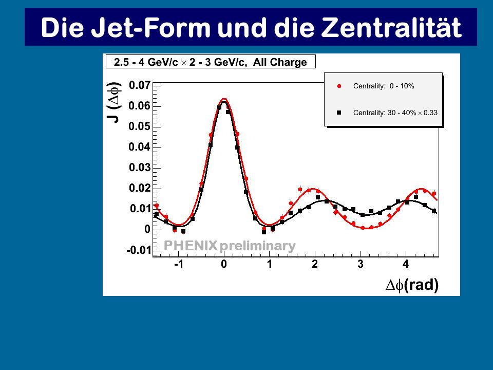 PHENIX preliminary Die Jet-Form und die Zentralität