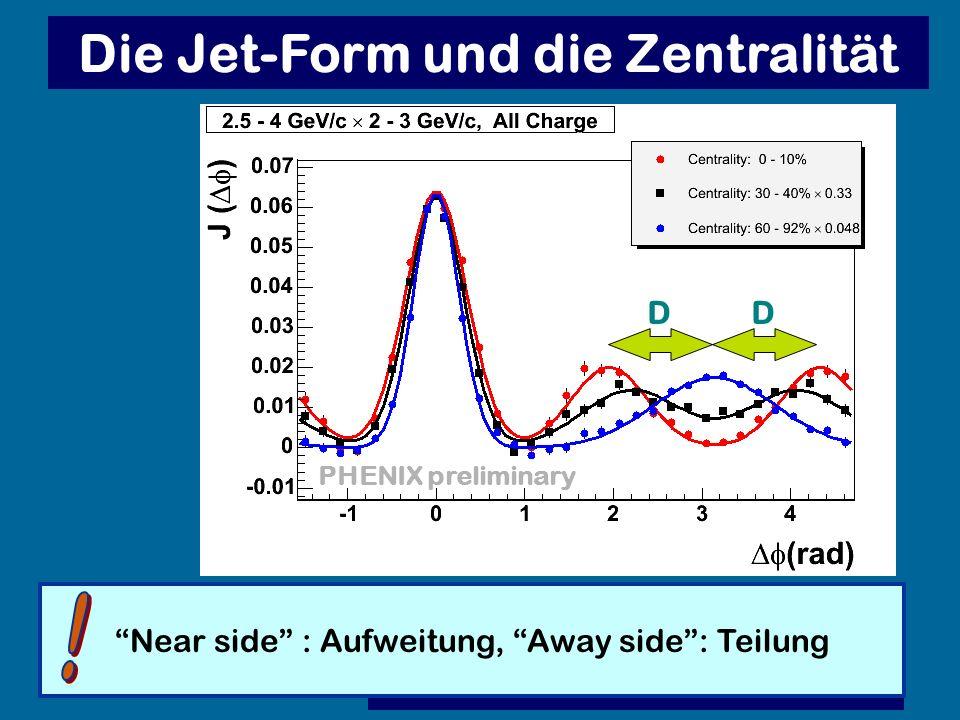 DD PHENIX preliminary Die Jet-Form und die Zentralität Near side : Aufweitung, Away side: Teilung