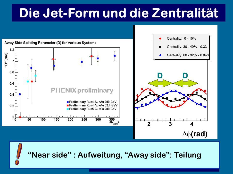 DD Die Jet-Form und die Zentralität Near side : Aufweitung, Away side: Teilung PHENIX preliminary