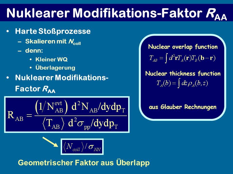 Nuklearer Modifikations-Faktor R AA Harte Stoßprozesse –Skalieren mit N coll –denn: Kleiner WQ Überlagerung Nuklearer Modifikations- Factor R AA Nucle