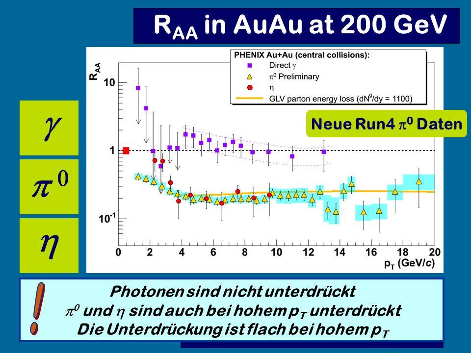 Neue Run4 0 Daten R AA in AuAu at 200 GeV Photonen sind nicht unterdrückt und sind auch bei hohem p T unterdrückt Die Unterdrückung ist flach bei hohe
