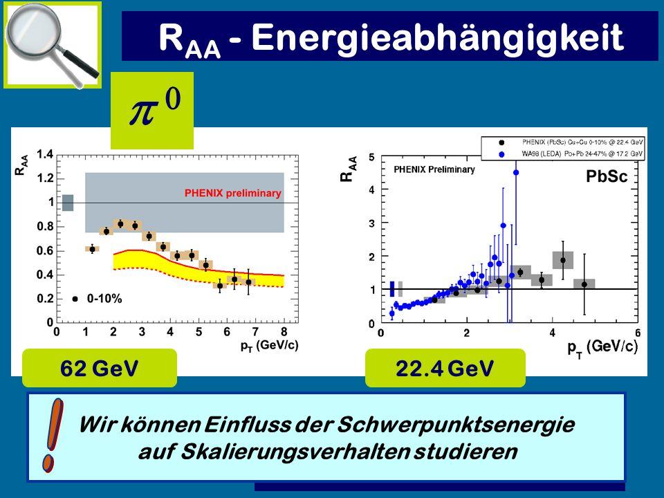 Vitev nucl-th/0404052 R AA - Energieabhängigkeit Wir können Einfluss der Schwerpunktsenergie auf Skalierungsverhalten studieren 62 GeV22.4 GeV