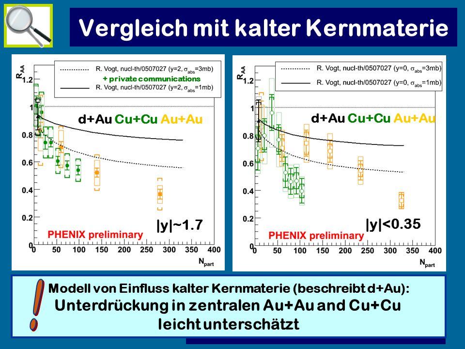 |y|~1.7 |y|<0.35 + private communications d+Au Cu+Cu Au+Au Vergleich mit kalter Kernmaterie Modell von Einfluss kalter Kernmaterie (beschreibt d+Au):