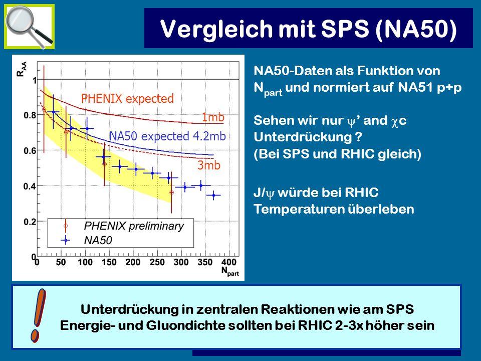 Vergleich mit SPS (NA50) Unterdrückung in zentralen Reaktionen wie am SPS Energie- und Gluondichte sollten bei RHIC 2-3x höher sein NA50 expected 4.2m