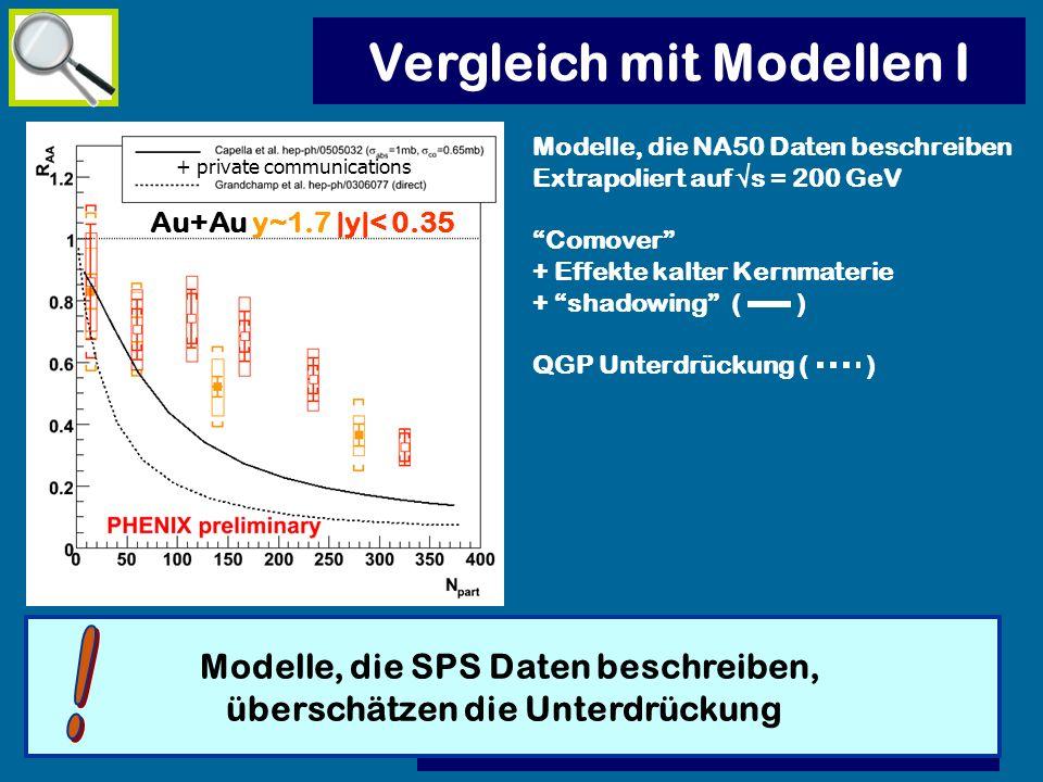 Modelle, die NA50 Daten beschreiben Extrapoliert auf s = 200 GeV Comover + Effekte kalter Kernmaterie + shadowing ( ) QGP Unterdrückung ( ) + private