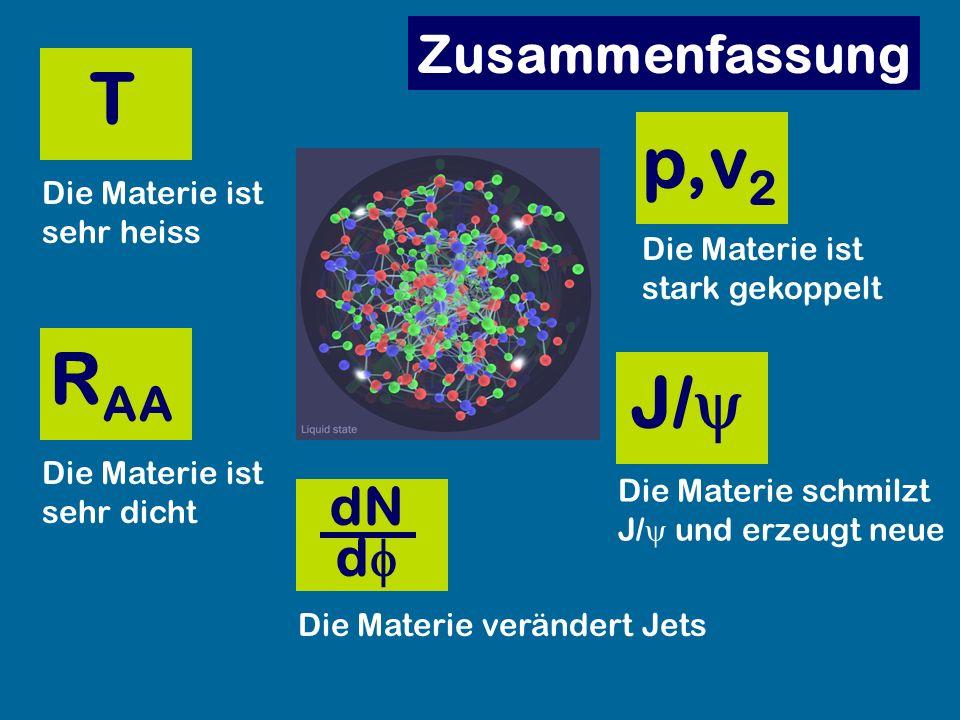 Zusammenfassung T p,v 2 R AA dN d J/ Die Materie ist sehr heiss Die Materie verändert Jets Die Materie ist stark gekoppelt Die Materie schmilzt J/ und