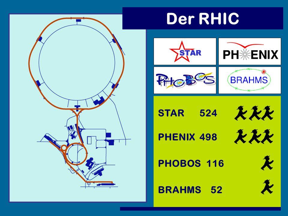 Der RHIC 524 PHENIX PHOBOS BRAHMS STAR 498 52 116