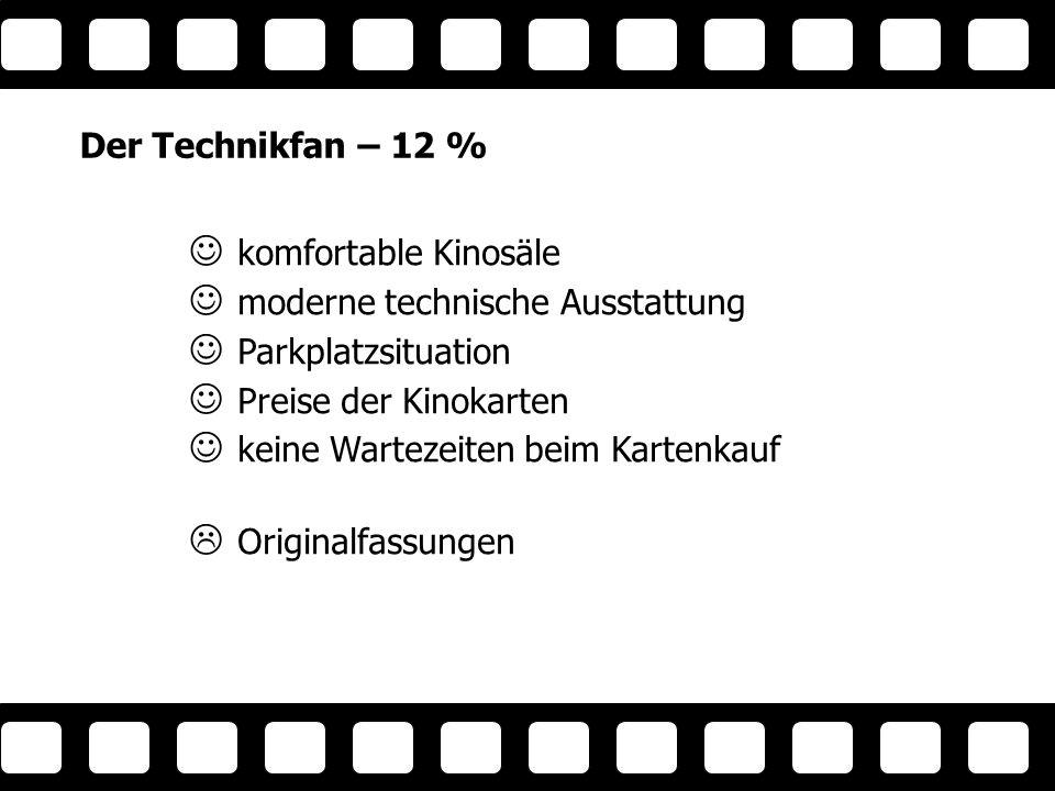 Der Technikfan – 12 % komfortable Kinosäle moderne technische Ausstattung Parkplatzsituation Preise der Kinokarten keine Wartezeiten beim Kartenkauf Originalfassungen Tech nikfa n