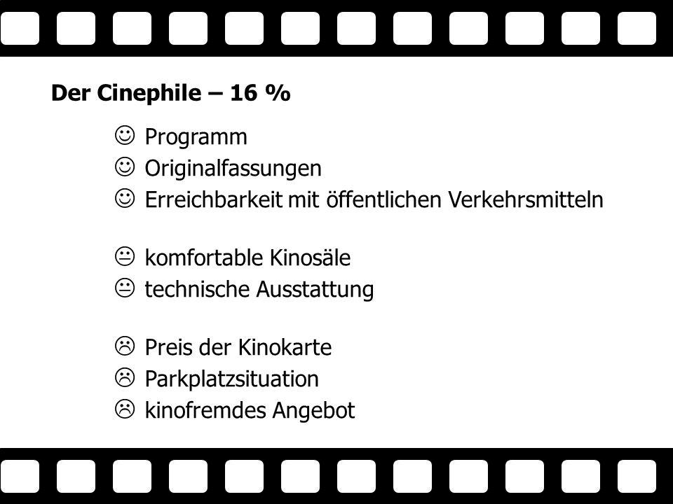 Der Cinephile – 16 % Programm Originalfassungen Erreichbarkeit mit öffentlichen Verkehrsmitteln komfortable Kinosäle technische Ausstattung Preis der Kinokarte Parkplatzsituation kinofremdes Angebot Cineph iler