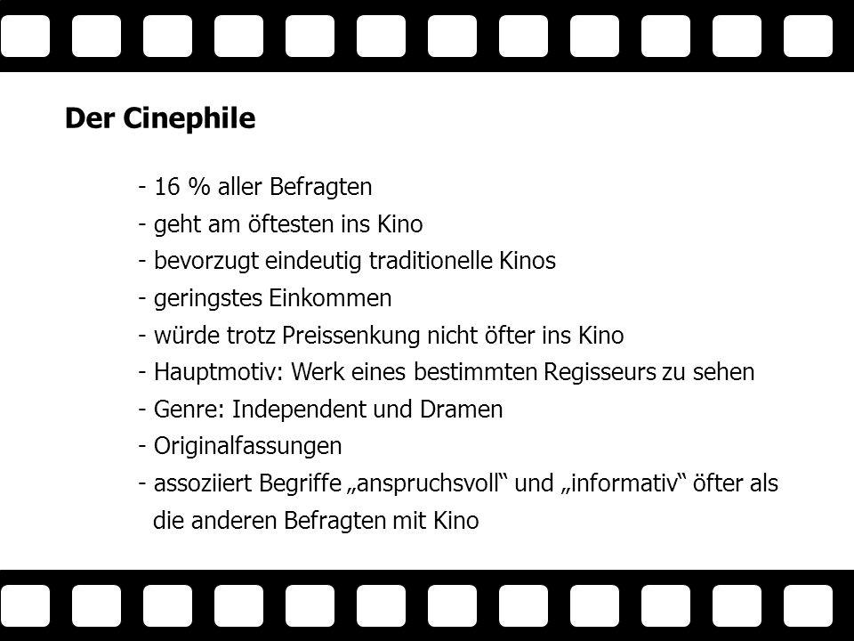 Der Cinephile - 16 % aller Befragten - geht am öftesten ins Kino - bevorzugt eindeutig traditionelle Kinos - geringstes Einkommen - würde trotz Preissenkung nicht öfter ins Kino - Hauptmotiv: Werk eines bestimmten Regisseurs zu sehen - Genre: Independent und Dramen - Originalfassungen - assoziiert Begriffe anspruchsvoll und informativ öfter als die anderen Befragten mit Kino Cineph iler