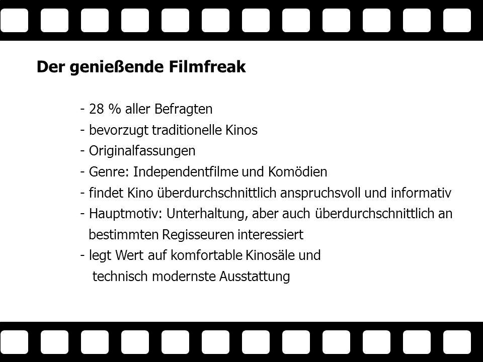 Der genießende Filmfreak - 28 % aller Befragten - bevorzugt traditionelle Kinos - Originalfassungen - Genre: Independentfilme und Komödien - findet Kino überdurchschnittlich anspruchsvoll und informativ - Hauptmotiv: Unterhaltung, aber auch überdurchschnittlich an bestimmten Regisseuren interessiert - legt Wert auf komfortable Kinosäle und technisch modernste Ausstattung G en.
