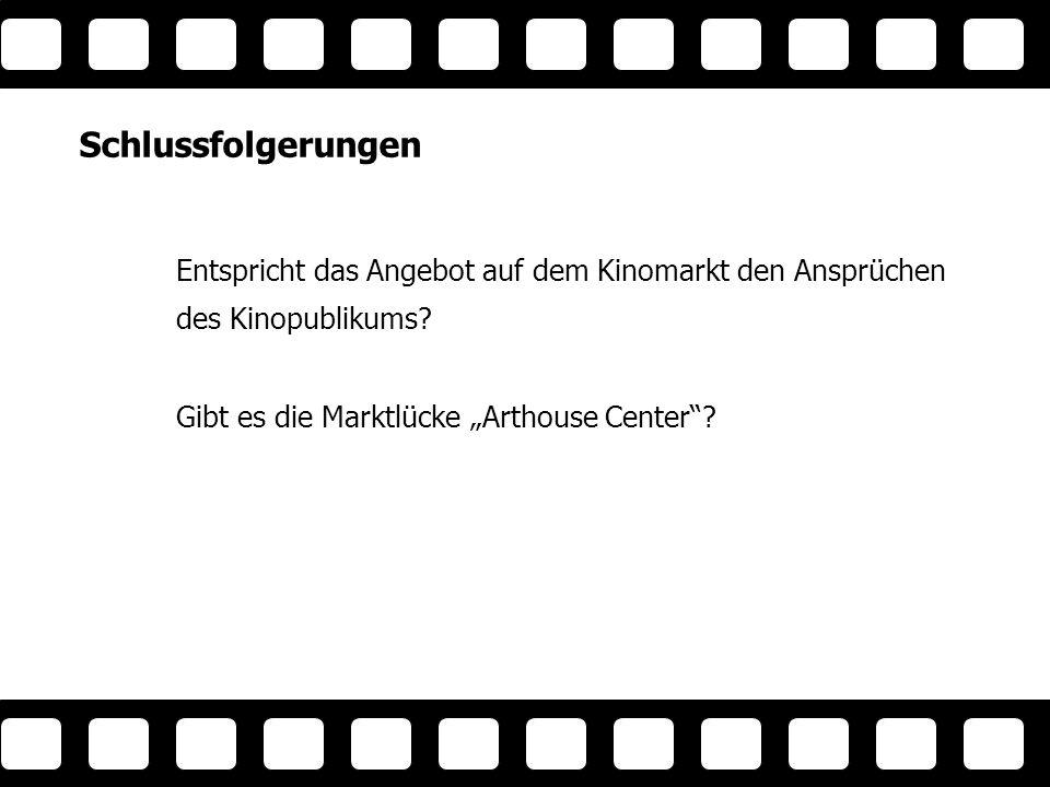 Schlussfolgerungen Entspricht das Angebot auf dem Kinomarkt den Ansprüchen des Kinopublikums.