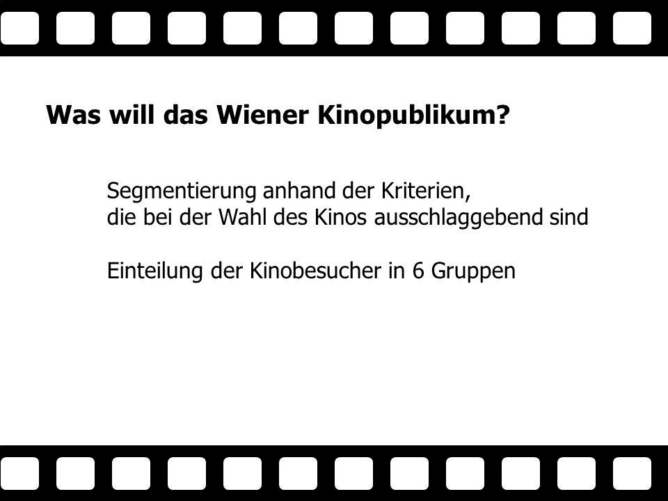Bei der Wahl des Kinos relevante Kriterien Kriter ien(1) 1 = sehr wichtig – 5 = unwichtig