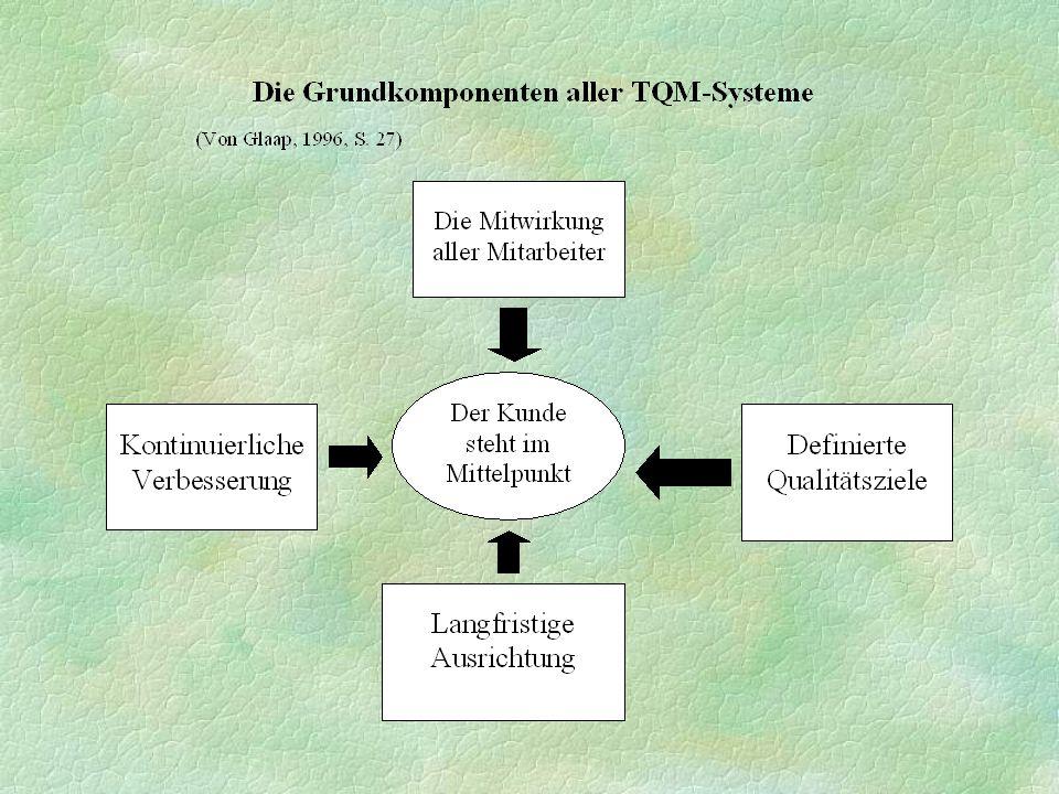 Sinn und Ziele: Jede Organisation muß ein grundlegendes Verständnis haben, warum es existiert (Mission Statement).