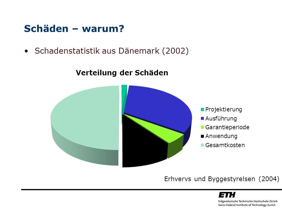 Schäden – warum? Schadenstatistik aus Dänemark (2002) Erhvervs und Byggestyrelsen (2004)