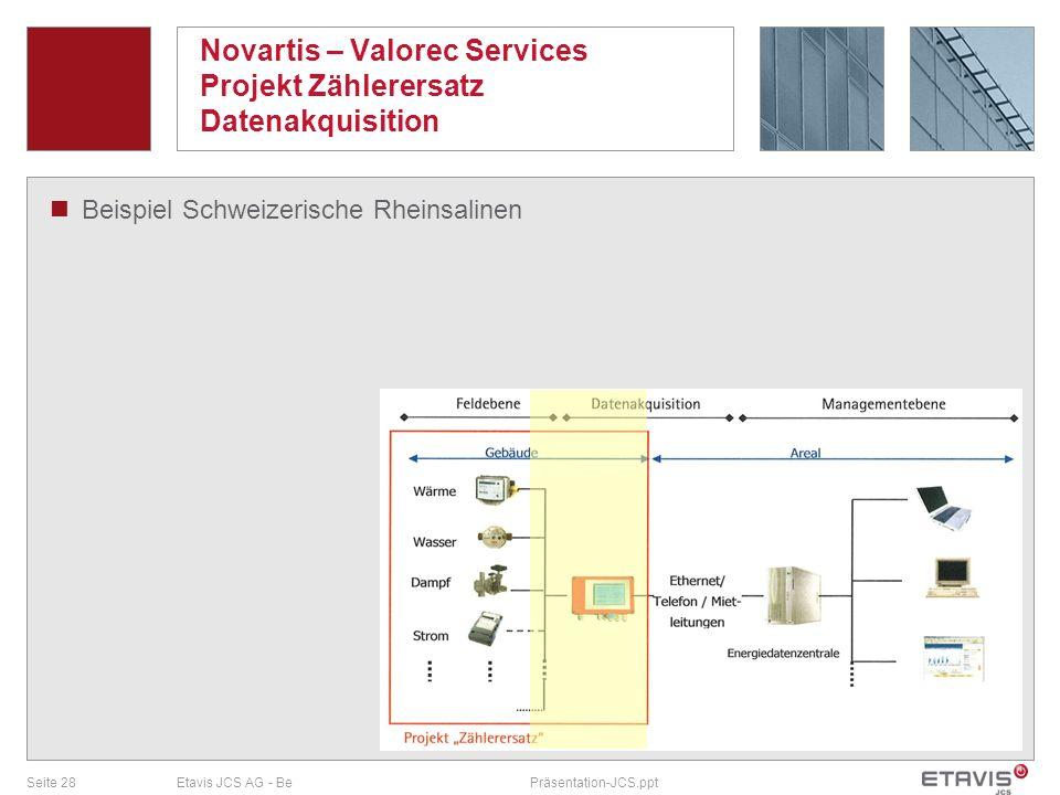Seite 28Etavis JCS AG - BePräsentation-JCS.ppt Novartis – Valorec Services Projekt Zählerersatz Datenakquisition Beispiel Schweizerische Rheinsalinen