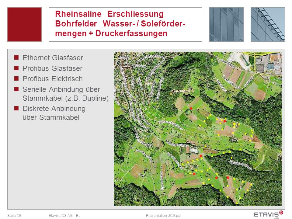 Seite 29Etavis JCS AG - BePräsentation-JCS.ppt Rheinsaline Erschliessung Bohrfelder Wasser- / Soleförder- mengen + Druckerfassungen Ethernet Glasfaser