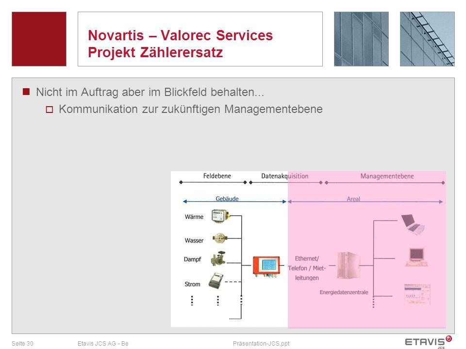 Seite 30Etavis JCS AG - BePräsentation-JCS.ppt Novartis – Valorec Services Projekt Zählerersatz Nicht im Auftrag aber im Blickfeld behalten... Kommuni
