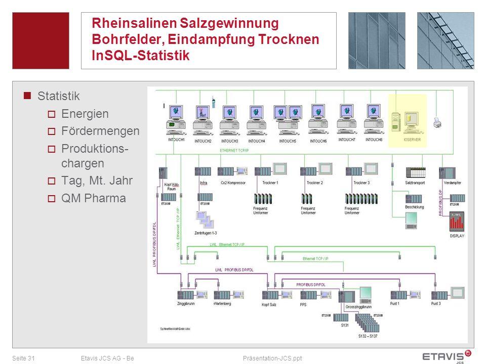 Seite 31Etavis JCS AG - BePräsentation-JCS.ppt Rheinsalinen Salzgewinnung Bohrfelder, Eindampfung Trocknen InSQL-Statistik Statistik Energien Förderme