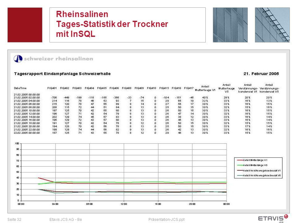 Seite 32Etavis JCS AG - BePräsentation-JCS.ppt Rheinsalinen Tages-Statistik der Trockner mit InSQL