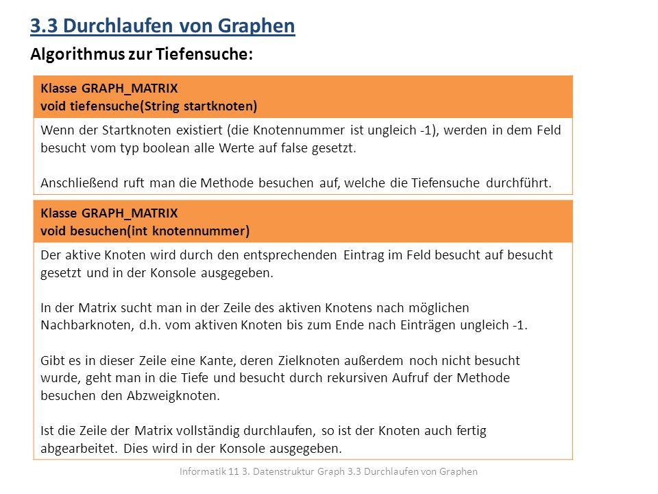 Informatik 11 3. Datenstruktur Graph 3.3 Durchlaufen von Graphen 3.3 Durchlaufen von Graphen Algorithmus zur Tiefensuche: Klasse GRAPH_MATRIX void tie