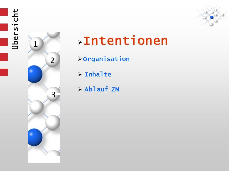 1 3 2 Übersicht Intentionen Organisation Inhalte Ablauf ZM