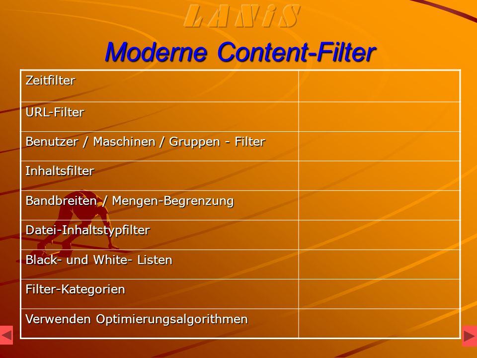 Moderne Content-Filter Zeitfilter URL-Filter Benutzer / Maschinen / Gruppen - Filter Inhaltsfilter Bandbreiten / Mengen-Begrenzung Datei-Inhaltstypfilter Black- und White- Listen Filter-Kategorien Verwenden Optimierungsalgorithmen