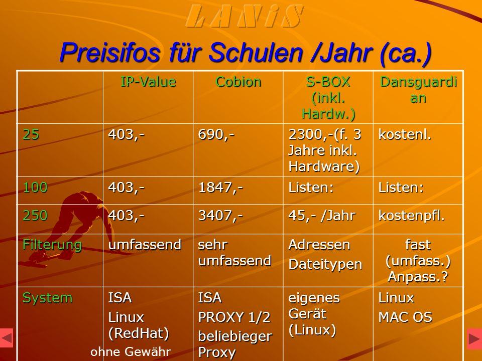 Preisifos für Schulen /Jahr (ca.) IP-ValueCobion S-BOX (inkl.