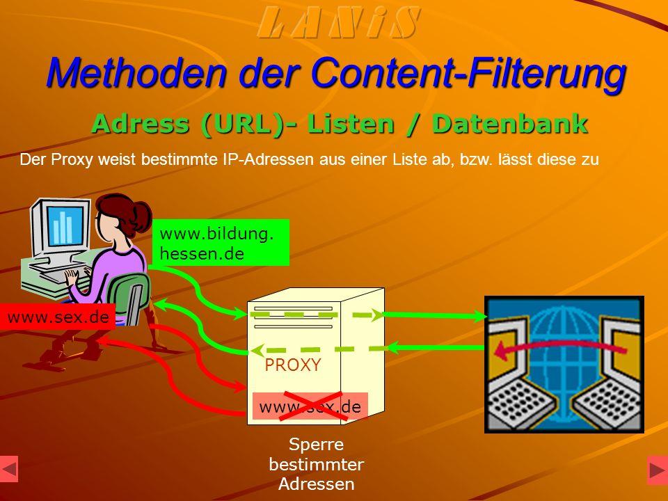Methoden der Content-Filterung Adress (URL)- Listen / Datenbank Sperre bestimmter Adressen www.sex.de www.bildung.