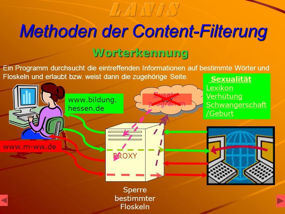 Zusatz- programm Methoden der Content-Filterung Worterkennung Sperre bestimmter Floskeln sex www.bildung.