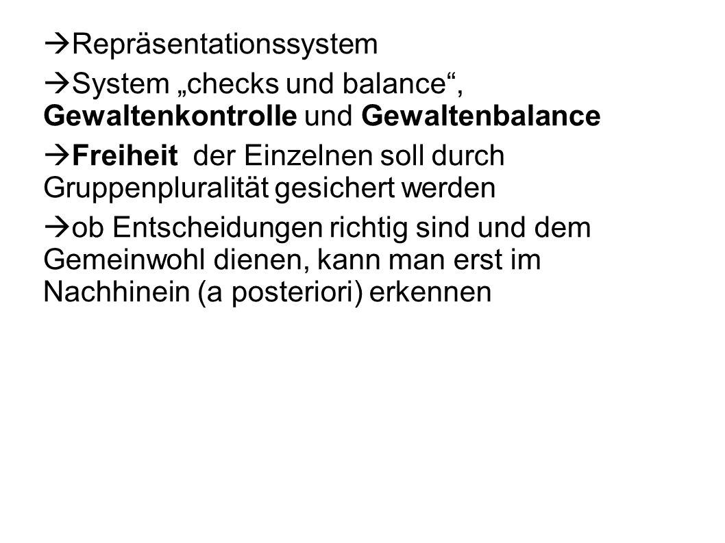 Repräsentationssystem System checks und balance, Gewaltenkontrolle und Gewaltenbalance Freiheit der Einzelnen soll durch Gruppenpluralität gesichert w