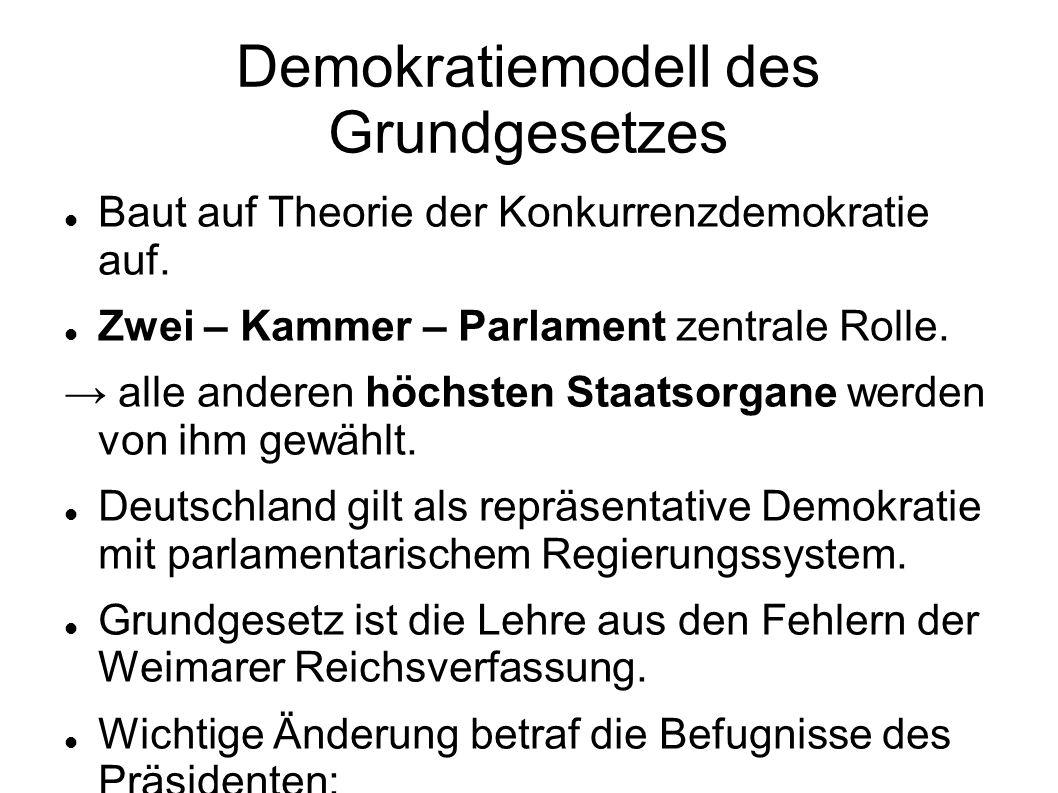 Demokratiemodell des Grundgesetzes Baut auf Theorie der Konkurrenzdemokratie auf. Zwei – Kammer – Parlament zentrale Rolle. alle anderen höchsten Staa