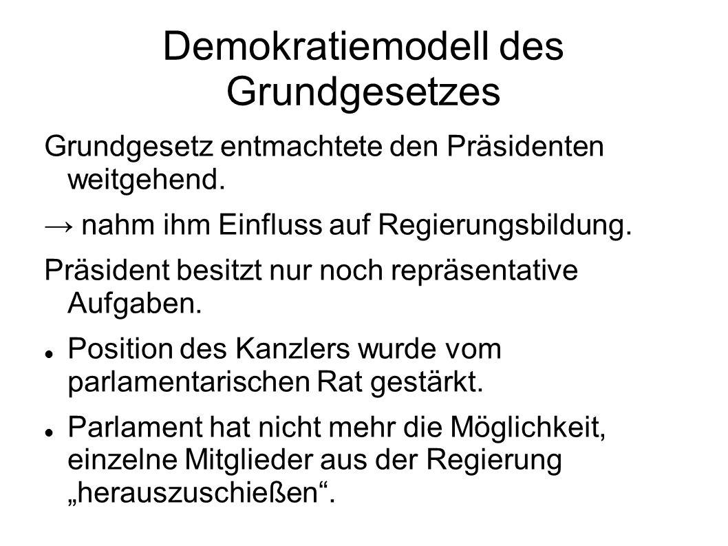 Demokratiemodell des Grundgesetzes Grundgesetz entmachtete den Präsidenten weitgehend. nahm ihm Einfluss auf Regierungsbildung. Präsident besitzt nur