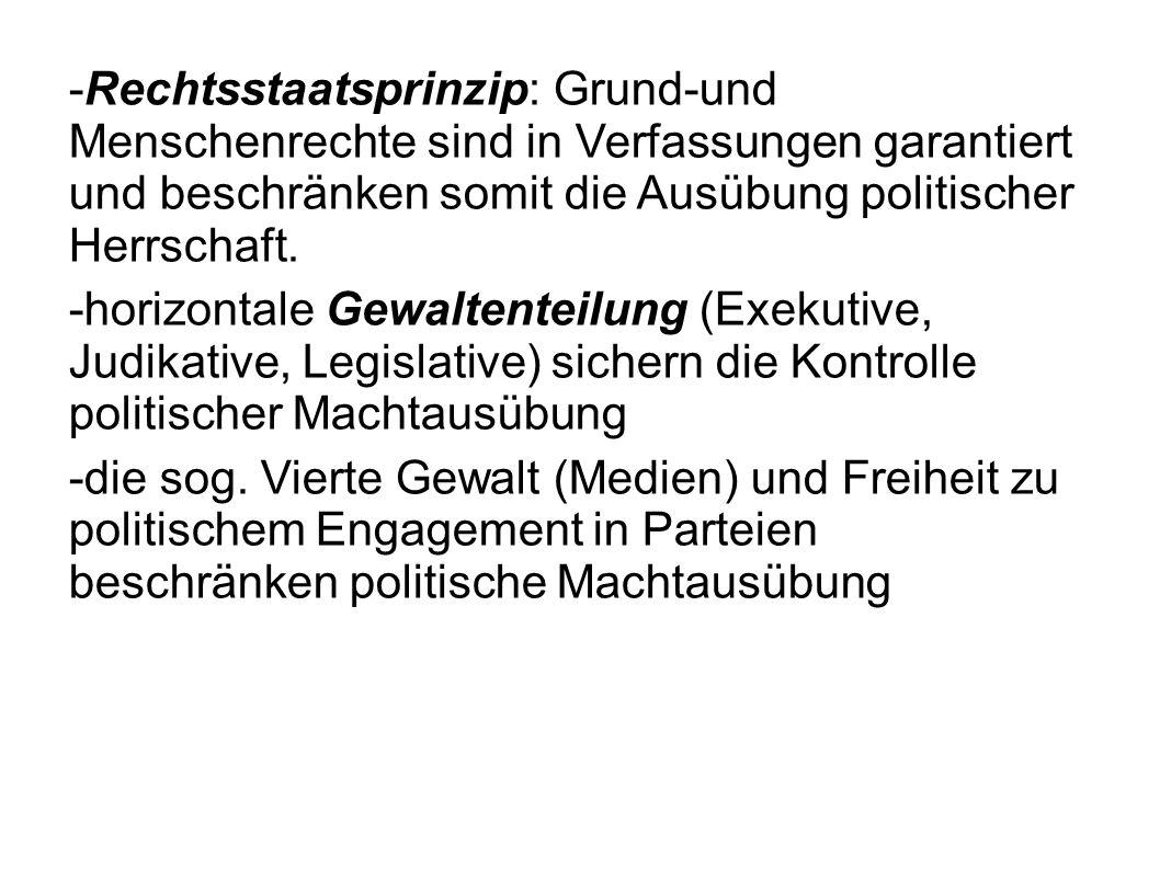 Neopluralismus Geht auf Ernst Fraenkel (1898 – 1975) zurück.