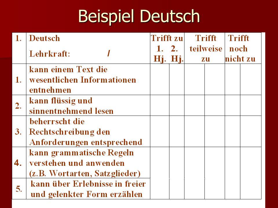 Beispiel Deutsch