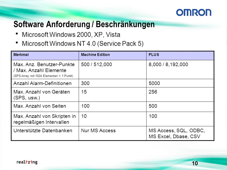 10 Software Anforderung / Beschränkungen Microsoft Windows 2000, XP, Vista Microsoft Windows NT 4.0 (Service Pack 5) MerkmalMachine EditionPLUS Max. A