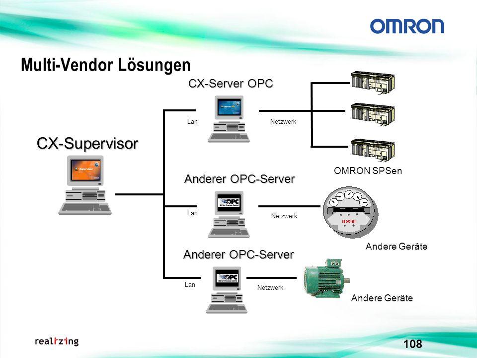 108 Multi-Vendor Lösungen LanNetzwerk CX-Server OPC CX-Supervisor OMRON SPSen Andere Geräte Lan Anderer OPC-Server Lan Netzwerk Anderer OPC-Server And