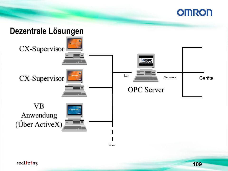 109 Dezentrale Lösungen Lan Netzwerk OPC Server CX-Supervisor VB Anwendung (Über ActiveX) Wan CX-Supervisor Geräte