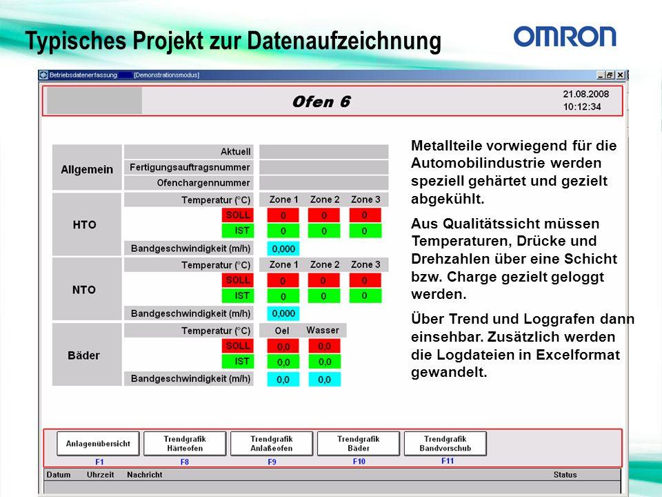 28 Typisches Projekt zur Datenaufzeichnung Metallteile vorwiegend für die Automobilindustrie werden speziell gehärtet und gezielt abgekühlt. Aus Quali